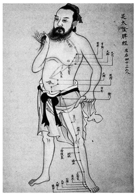 Меридианный китайский массаж