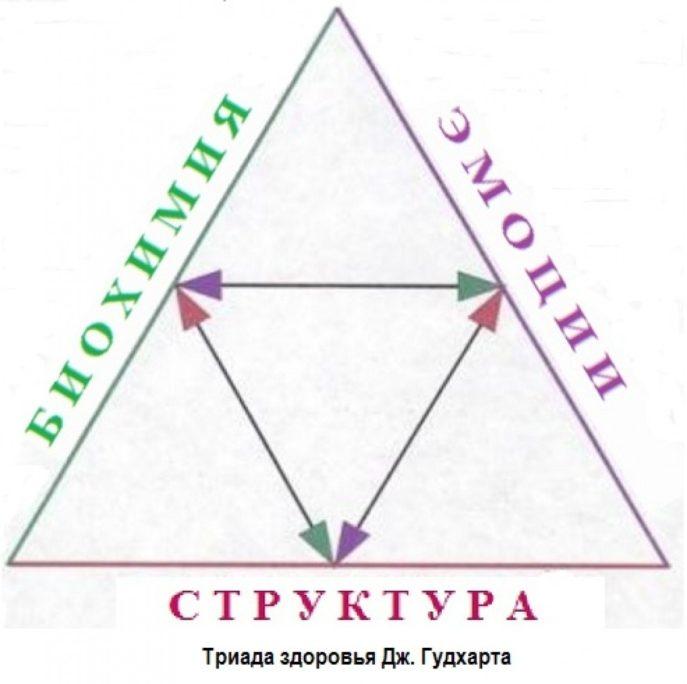 telo_piramida